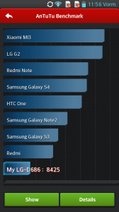 LG G Pro Lite Dual SIM Antutu