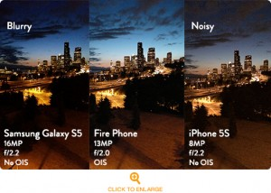 FirePhone Kamera Vergleich